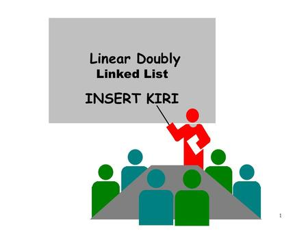 1 6.3 & 7.3 NESTED LOOP Linear Doubly Linked List INSERT KIRI.