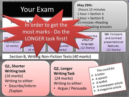 Your Exam May 29th: 2hours 15 minutes 1 hour = Section A 1 hour = Section B 15 minutes =Reading texts/Checking answers May 29th: 2hours 15 minutes 1 hour.