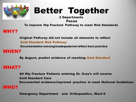 Better Together 2 Departments Focus To improve Hip Fracture Pathway to meet Msk Standards WHY? Original Pathway did not include all elements to reflect.