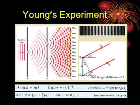 Young's Experiment ․Young's Double-Slit interference Exp.
