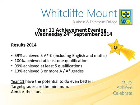 Year 11 Achievement Evening Wednesday 24 th September 2014 Results 2014 59% achieved 5 A*-C (including English and maths) 100% achieved at least one qualification.