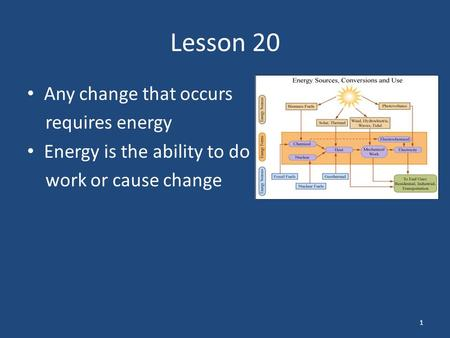 Lesson 20 Any change that occurs requires energy