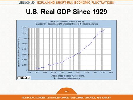 LESSON 20 EXPLAINING SHORT-RUN ECONOMIC FLUCTUATIONS 20-1 HIGH SCHOOL ECONOMICS 3 RD EDITION © COUNCIL FOR ECONOMIC EDUCATION, NEW YORK, NY U.S. Real GDP.