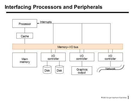 1  1998 Morgan Kaufmann Publishers Interfacing Processors and Peripherals.