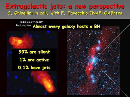Almost every galaxy hosts a BH 99% are silent 1% are active 0.1% have jets Extragalactic jets: a new perspective G. Ghisellini in coll. with F. Tavecchio.