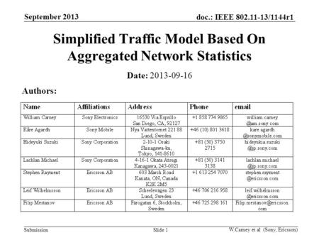 Doc.: IEEE 802.11-13/1144r1 Submission W.Carney et al (Sony, Ericsson) Slide 1 Simplified Traffic Model Based On Aggregated Network Statistics Date: 2013-09-16.