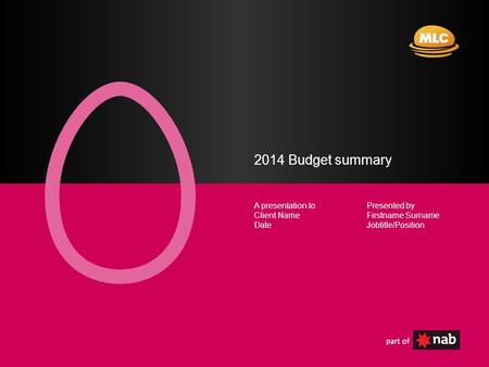Presented by Firstname Surname Jobtitle/Position A presentation to Client Name Date 2014 Budget summary.