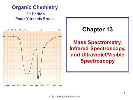 Mass Spectrometry, Infrared Spectroscopy, and Ultraviolet/Visible