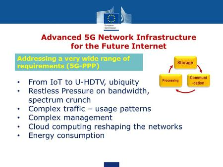 Advanced 5G Network Infrastructure for the Future Internet From IoT to U-HDTV, ubiquity Restless Pressure on bandwidth, spectrum crunch Complex traffic.