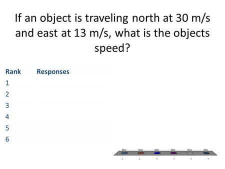 If an object is traveling north at 30 m/s and east at 13 m/s, what is the objects speed? RankResponses 1 2 3 4 5 6.