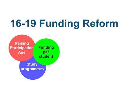 16-19 Funding Reform January 2013 Study programmes Raising Participation Age Funding per student.