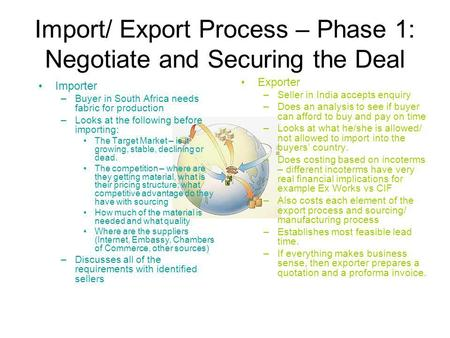Import/ Export Process – Phase 1: Negotiate and Securing the Deal Importer –Buyer in South Africa needs fabric for production –Looks at the following before.