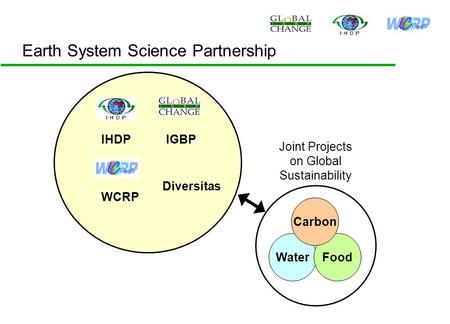 Earth System Science Partnership IGBPIHDP WCRP Diversitas Water Food Carbon Joint Projects on Global Sustainability.