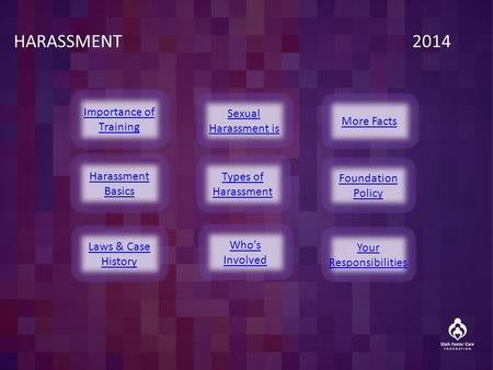 HARASSMENT 2014 Laws & Case History Laws & Case History Sexual Harassment is Sexual Harassment is Types of Harassment Types of Harassment Importance of.