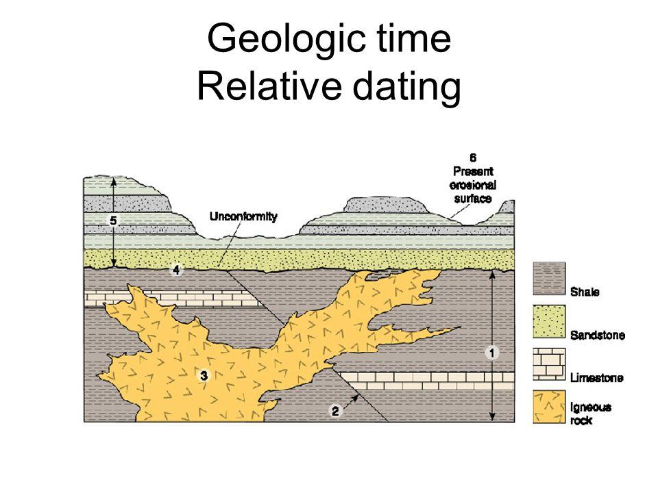Datarea cronologică - Chronological dating - tiboshop.ro