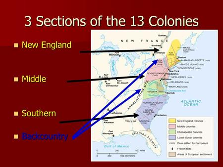 3 Sections of the 13 Colonies New England New England Middle Middle Southern Southern Backcountry Backcountry.