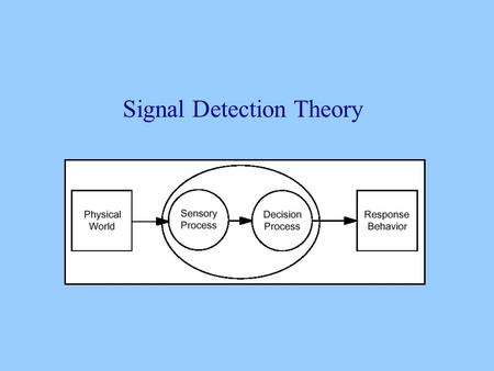 Signal Detection Theory. The classical psychophysicists believed in fixed thresholds Ideally, one would obtain a step-like change from no detection to.