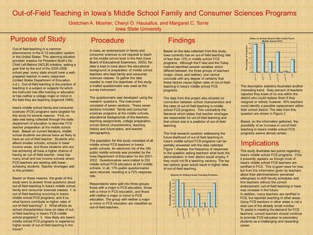 Out-of-Field Teaching in Iowa's Middle School Family and Consumer Sciences Programs Gretchen A. Mosher, Cheryl O. Hausafus, and Margaret C. Torrie Iowa.