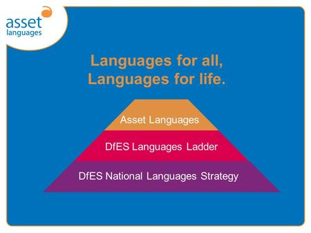 Languages for all, Languages for life. DfES National Languages Strategy DfES Languages Ladder Asset Languages.