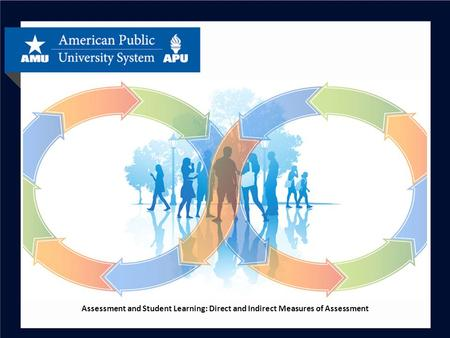 Engaging Online Faculty and Administrators in the Assessment Process at the American Public University System Assessment and Student Learning: Direct and.