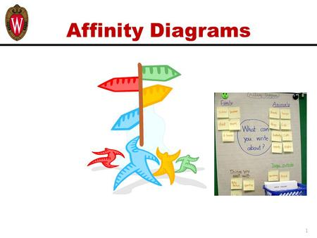 Affinity Diagrams.