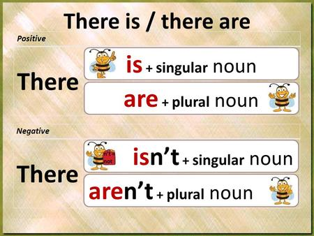 There is are is + singular noun are + plural noun There isn't aren't