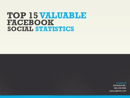 TOP 15 VALUABLE FACEBOOK SOCIAL STATISTICS Contact Us ZEPHORIA INC. 585-230-9565 www.zephoria.com.
