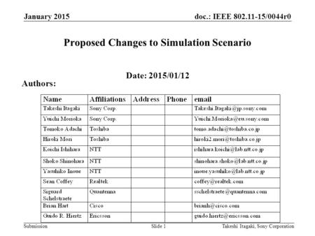 Doc.: IEEE 802.11-15/0044r0 Submission Proposed Changes to Simulation Scenario Date: 2015/01/12 Takeshi Itagaki, Sony CorporationSlide 1 Authors: January.