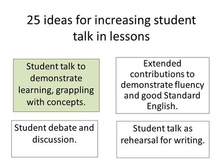25 ideas for increasing student talk in lessons Student talk to demonstrate learning, grappling with concepts. Extended contributions to demonstrate fluency.