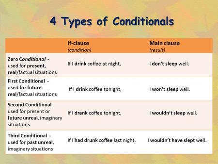 4 Types of Conditionals If-clause Main clause (condition) (result)