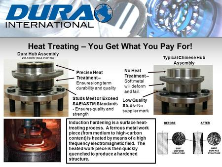 Heat Treating – You Get What You Pay For! Precise Heat Treatment – Ensures long term durability and quality Dura Hub Assembly 295-513017 (BCA 513017K)