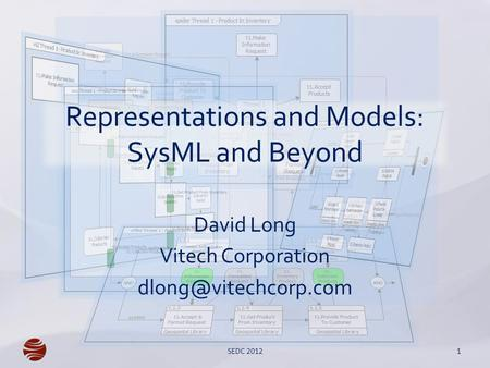 Representations and Models: SysML and Beyond David Long Vitech Corporation SEDC 20121.
