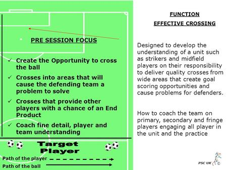 Path of the player Path of the ball PSC UK FUNCTION EFFECTIVE CROSSING Designed to develop the understanding of a unit such as strikers and midfield players.