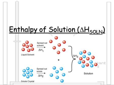 Enthalpy of Solution (HSOLN)