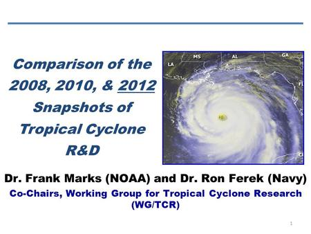 Comparison of the 2008, 2010, & 2012 Snapshots of Tropical Cyclone R&D Dr. Frank Marks (NOAA) and Dr. Ron Ferek (Navy) Co-Chairs, Working Group for Tropical.