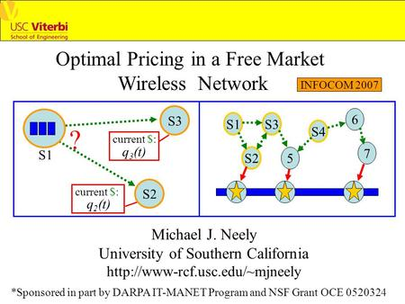Optimal Pricing in a Free Market Wireless Network Michael J. Neely University of Southern California  *Sponsored in part.