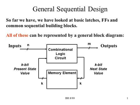 General Sequential Design