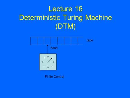 Lecture 16 Deterministic Turing Machine (DTM) Finite Control tape head.
