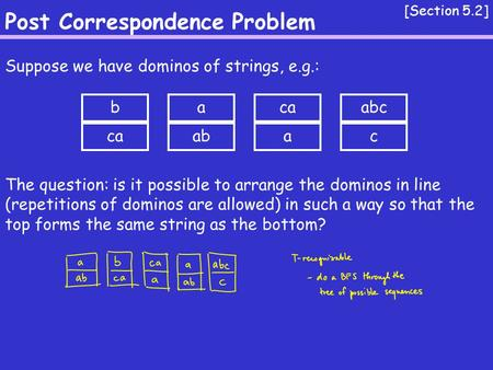 Post Correspondence Problem [Section 5.2] Suppose we have dominos of strings, e.g.: The question: is it possible to arrange the dominos in line (repetitions.