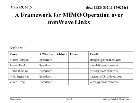 A Framework for MIMO Operation over mmWave Links