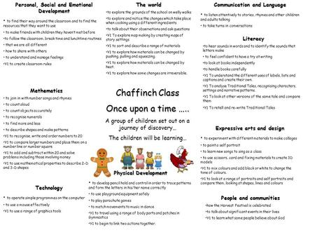 Chaffinch Class Once upon a time ….. A group of children set out on a journey of discovery… The children will be learning… Personal, Social and Emotional.