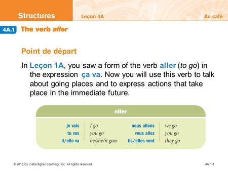 Point de départ In Leçon 1A, you saw a form of the verb aller (to go) in the expression ça va. Now you will use this verb to talk about going places.