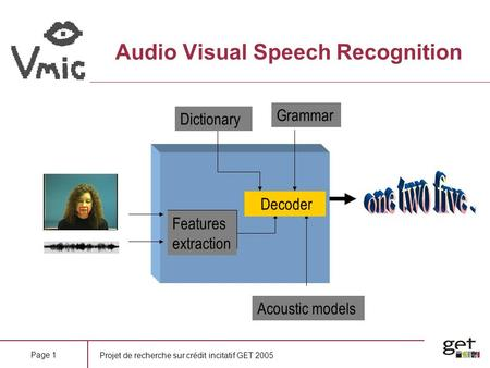 Audio Visual Speech Recognition