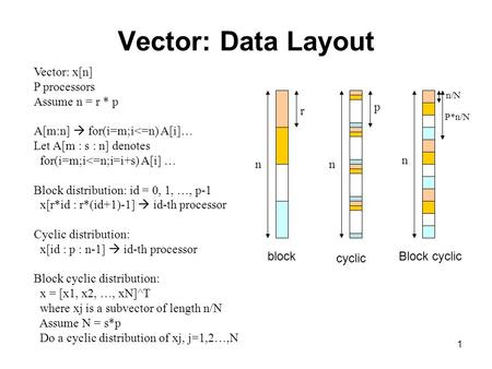Vector: Data Layout Vector: x[n] P processors Assume n = r * p
