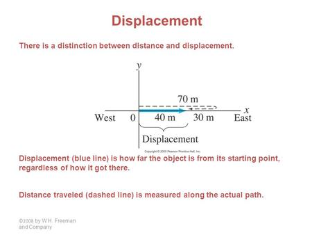 ©2008 by W.H. Freeman and Company Displacement There is a distinction between distance and displacement. Displacement (blue line) is how far the object.