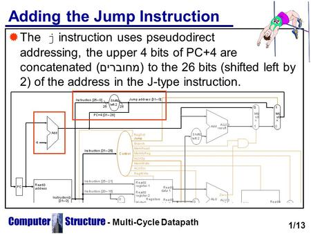 Adding the Jump Instruction