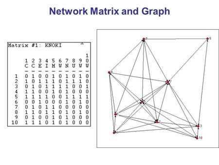 Network Matrix and Graph. Network Size Network size – a number of actors (nodes) in a network, usually denoted as k or n Size is critical for the structure.