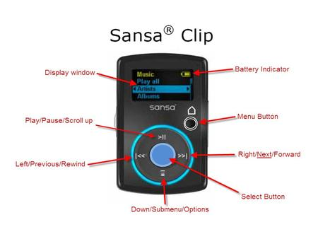 Components: Sansa Clip Mp3, earbuds, USB cable, Quick Start Guide.