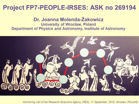 Project FP7-PEOPLE-IRSES: ASK no