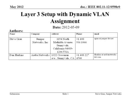 Doc.: IEEE 802.11-12/0598r0 Submission May 2012 Steve Grau, Juniper NetworksSlide 1 Layer 3 Setup with Dynamic VLAN Assignment Date: 2012-05-09 Authors: